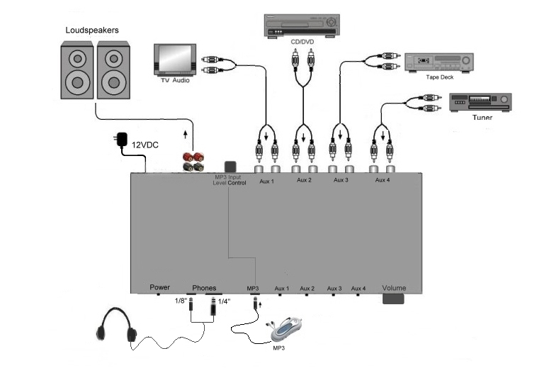 Schema Elettrico Nissan Cabstar : Schema impianto elettrico nissan qashqai fare di una mosca